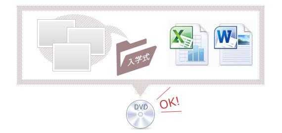 DVDにまとめる