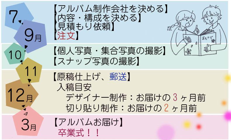 卒アルスケジュール01