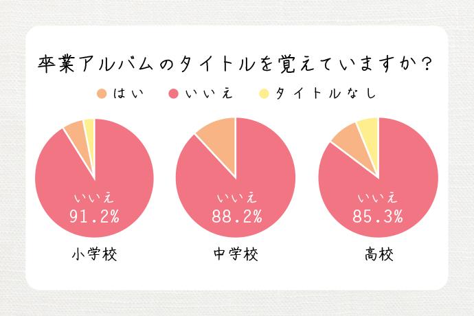 graph_kioku