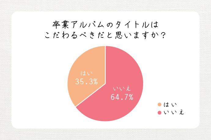 graph_kodawari